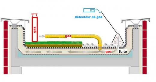 detection-fuite-eau-gaz-terrasse2-zoom